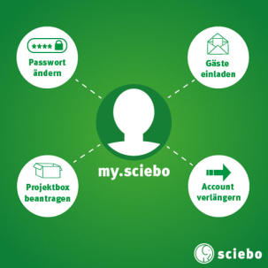 my.sciebo